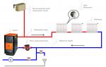 Схема закрытой системы отопления с принудительной циркуляцией для частного дома