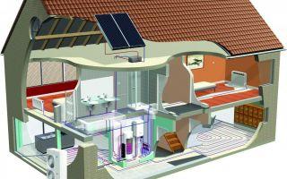 Схемы систем отопления для двухэтажного частного дома