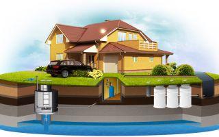 Подвод воды из скважины в частный дом своими руками