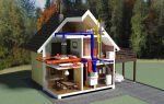 Основные схемы систем отопления для частного дома