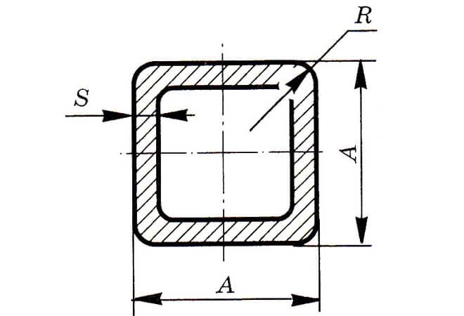 Параметры прямоугольной трубы