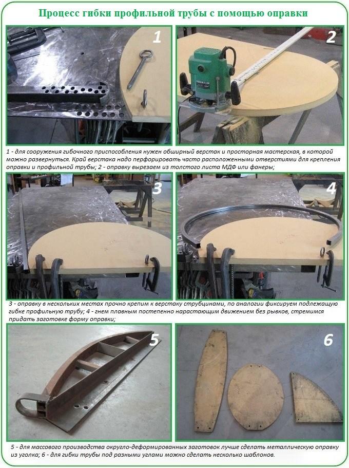 Процесс гибки профильной трубы с помощью оправки