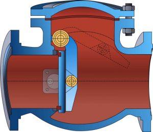 Обратный клапан поворотного типа