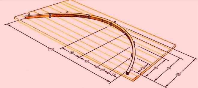 Плита для гибки труб
