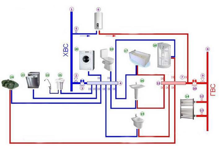 коллекторная схема подключения коллектора