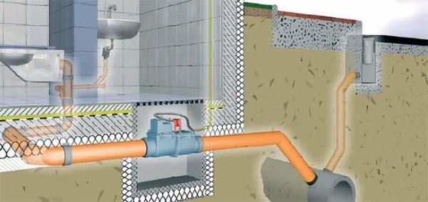Установка обратного клапана для канализации