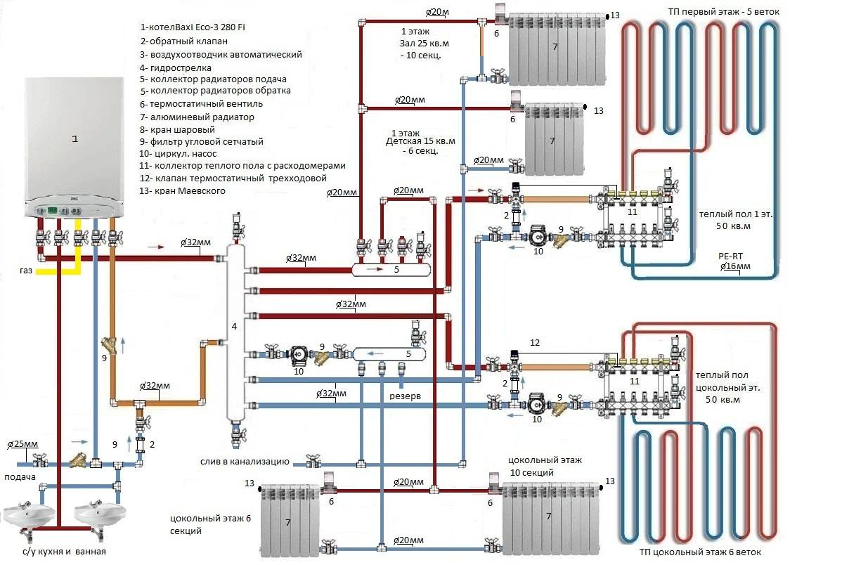 Подключение двухконтурного газового котла к отопительной системе